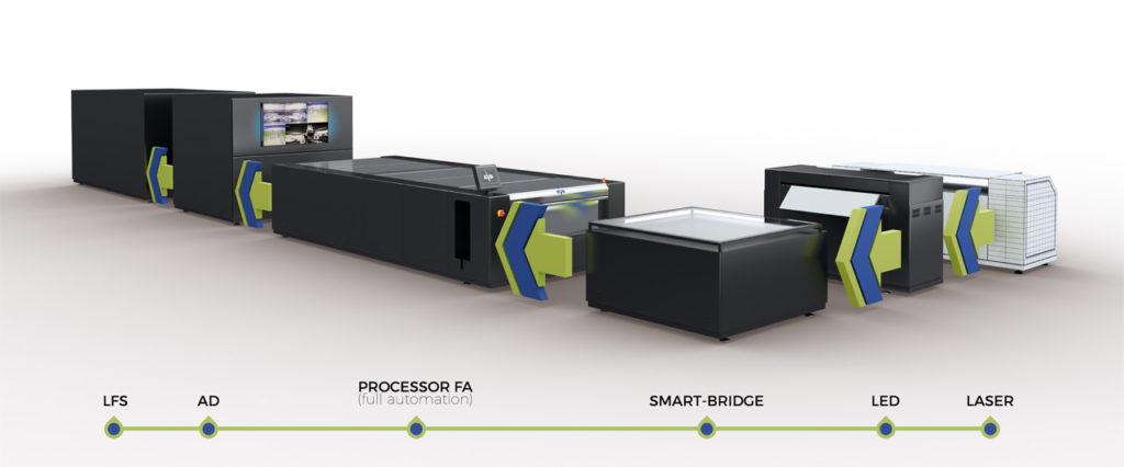 vianord smart bridge